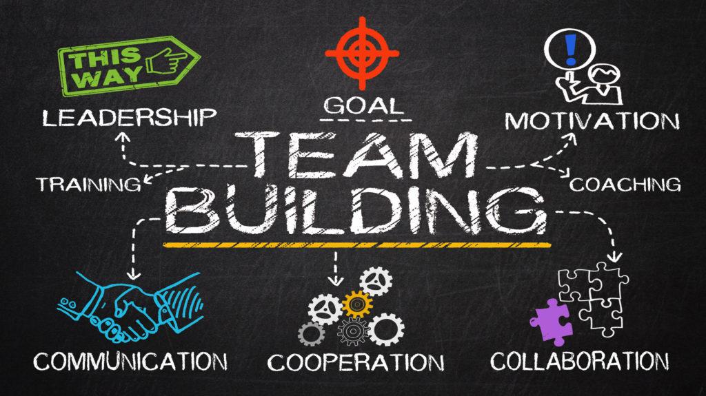 team building obiettivi teambuilding obbiettivi scopo risultati